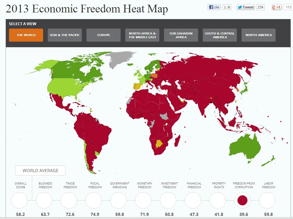 economic freedom and corruption Using a well-known index of corruption, this paper examines the determinants of corruption for a large sample of countries specifically, the present study brings empirical evidence to bear on the question of whether economic freedom or political freedom serves as a deterrent to corrupt activity in.